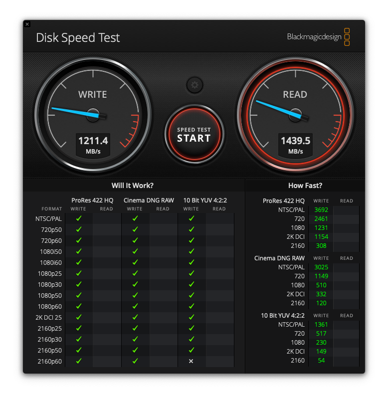 OWC Aura Pro X2 Blackmagic Disk Speed