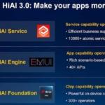 HUAWEI HiAI 3.0