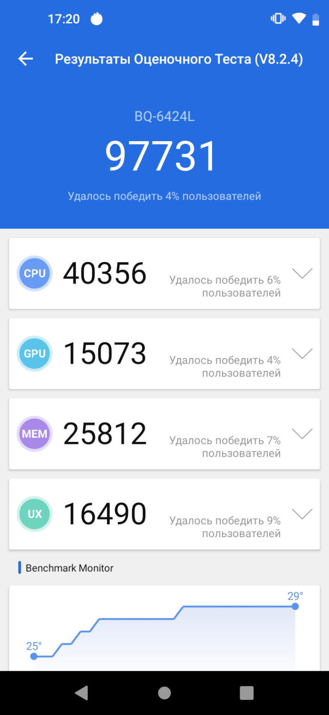 Обзор BQ 6424L Magic O — бюджетная новинка с NFC