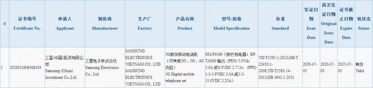 Сертификация Samsung Galaxy Fold