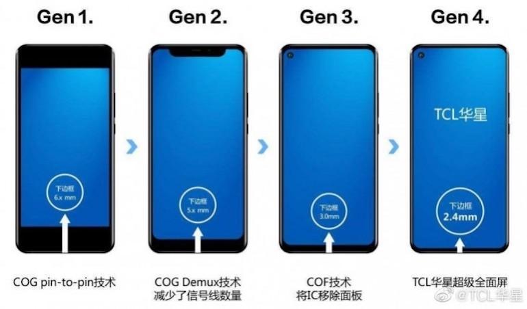 Xiaomi Mi 10 Ultra TCL screen
