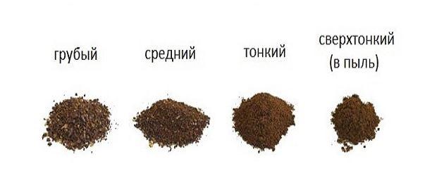 Как сварить самый вкусный кофе
