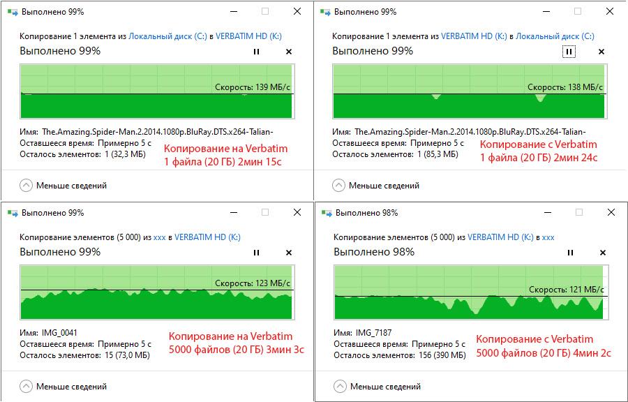 Verbatim Executive Fingerprint Secure HDD – внешний диск с двойной защитой